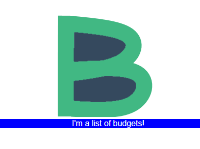 Visiting /budgets shows you the bare budgets page